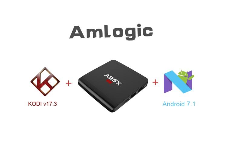 A95X R1 Amlogic S905W 1gb/2gb ram 8gb/16gb rom android 7 1