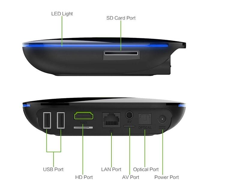 Q BOX with RGB light function KODI Amlogic S905X 2gb ram 16gb rom