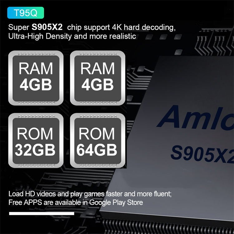 T95Q 4K HDR Built-in 5 8G WIFI BT4 1 Amlogic S905X2 android 8 1